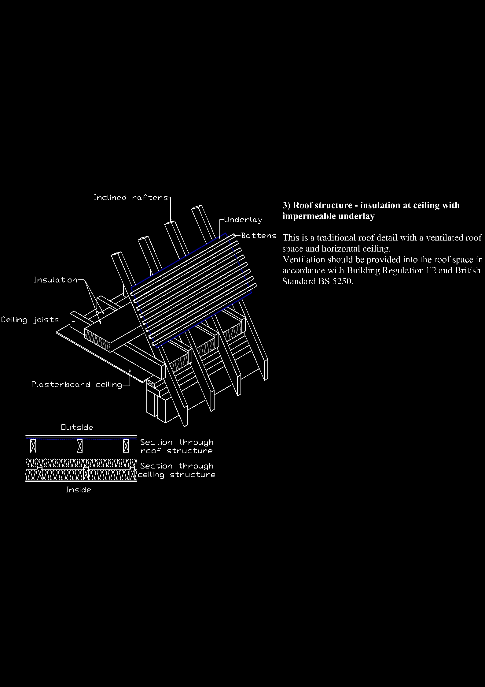 CAD Drawings - Dreadnought Tiles