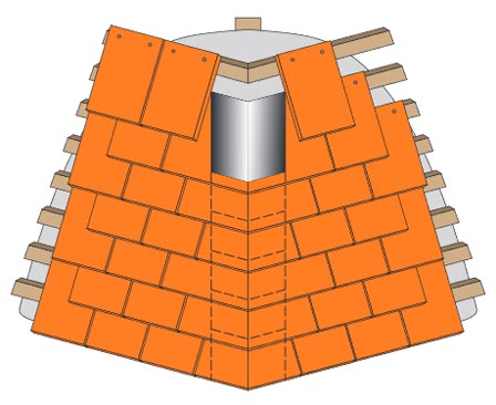 octagonal 135 degree tower with mitred hips