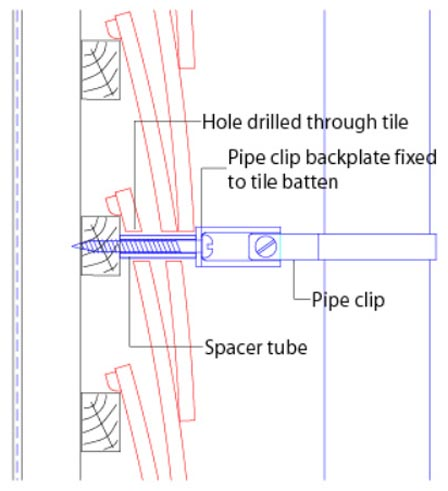 pipefixing through vertical tiling V1