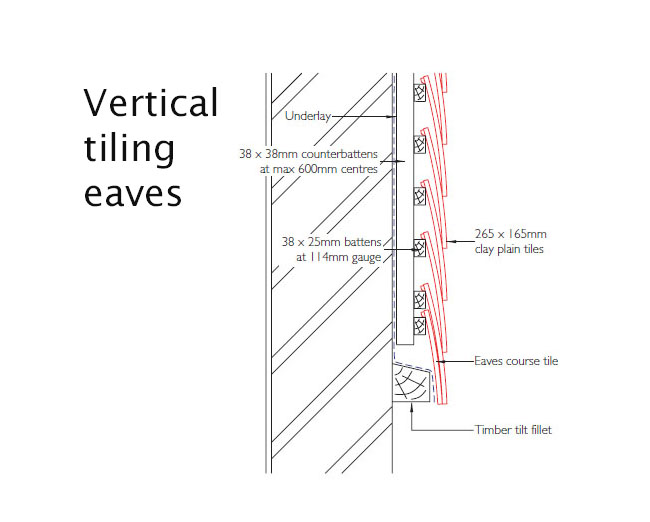 cad drawings for vertical tiling